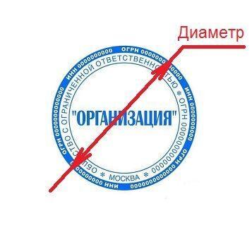Размер (диаметр) стандартной круглой печати